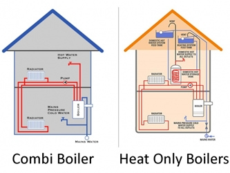 Boiler system combi boiler system diagram photos of combi boiler system diagram tankless water heater installation diagrams asfbconference2016 Choice Image